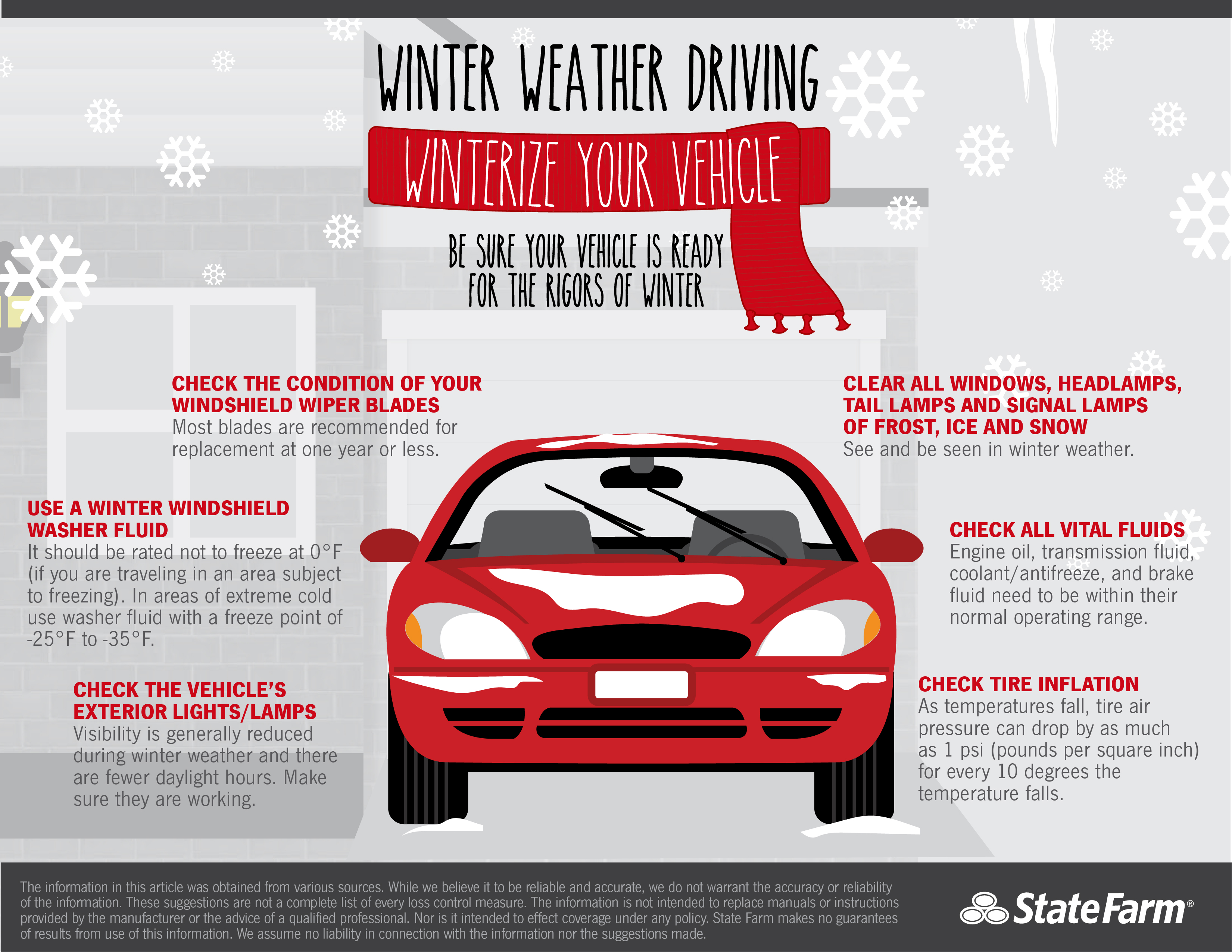 How To Check Transmission Fluid >> Winterize Your Ride – National Corvette Museum